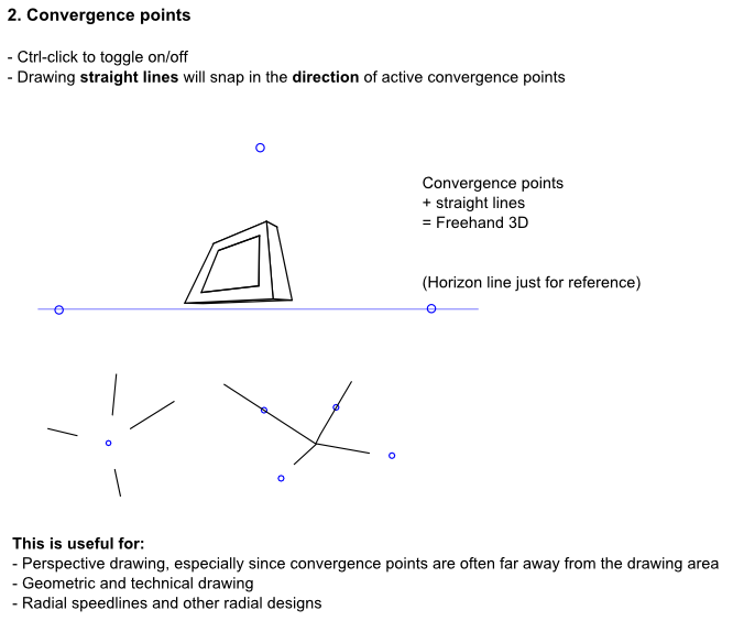 Proposal for convergence points